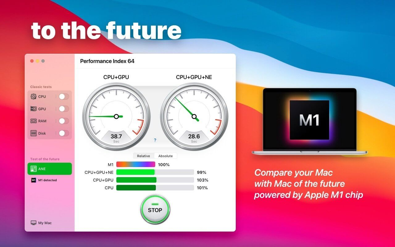 Performance Index 64 Pro 4 for MacOS Free Download
